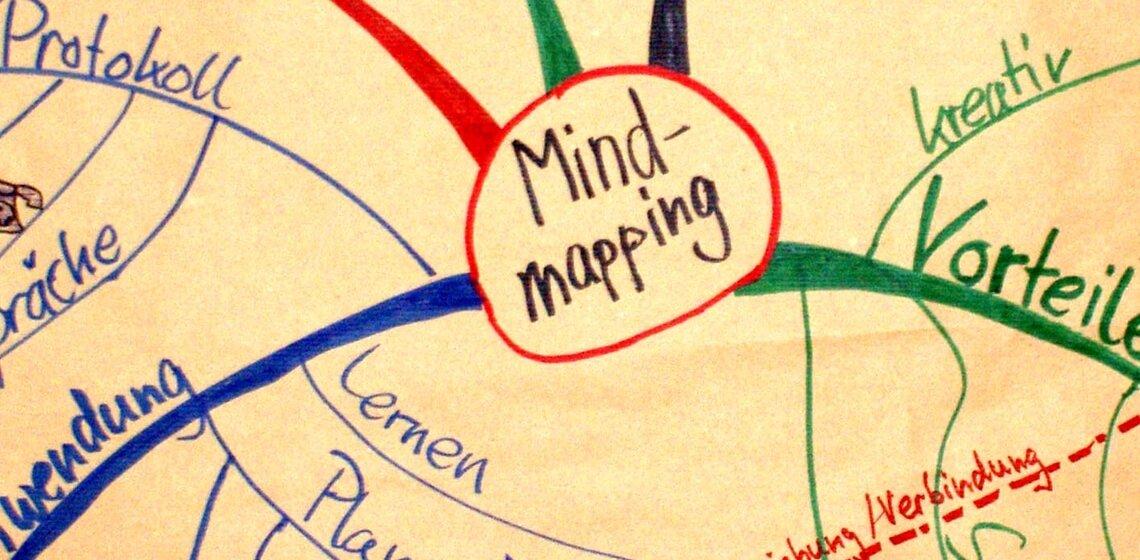 Mindmap zum Thema Mindmapping (Ausschnitt)